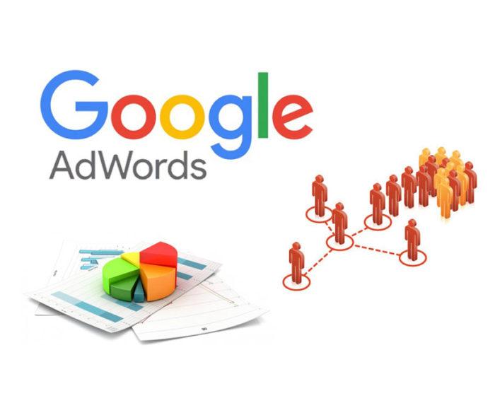 اصول تبلیغات گوگل